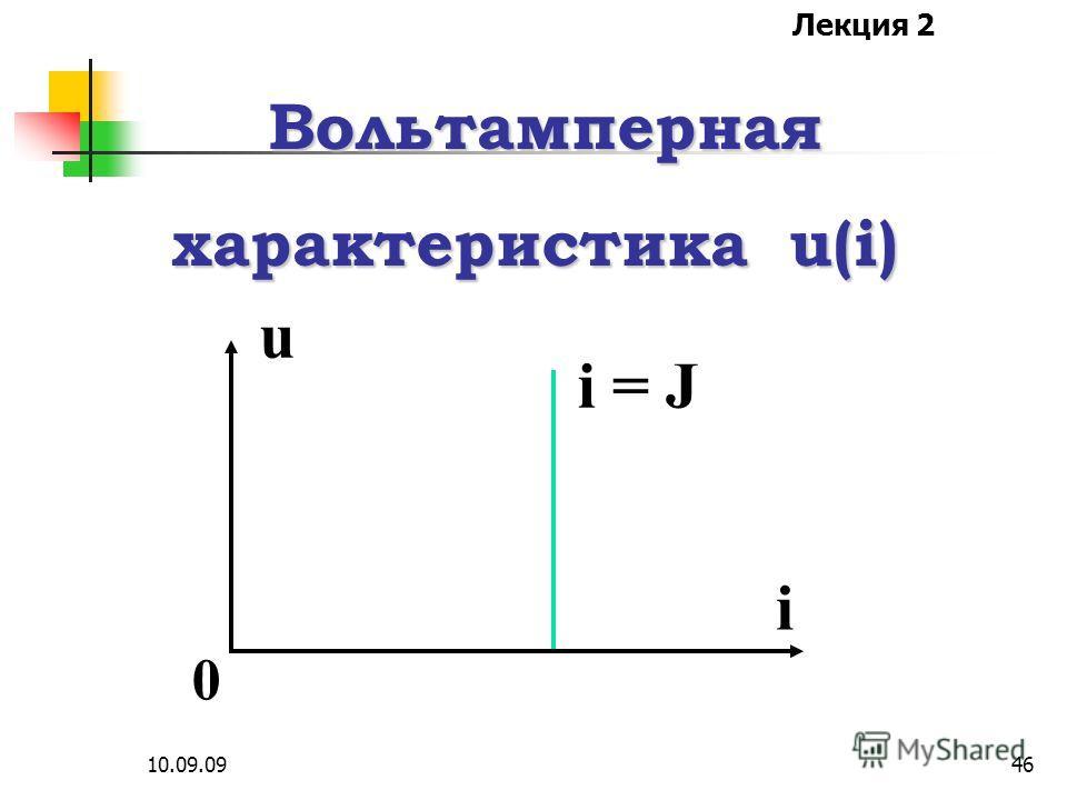 Лекция 2 10.09.0945 Идеальный источник тока J характеризуется током i, ко- торый не зависит от его напряжения u, причем сопротивление источника равно бесконечности.