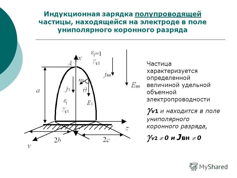 Индукционная зарядка полупроводящей частицы, находящейся на электроде в поле униполярного коронного разряда Частица характеризуется определенной величиной удельной объемной электропроводности v1 и находится в поле униполярного коронного разряда, v2 0