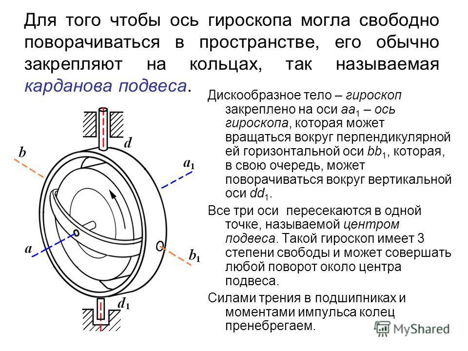Для того чтобы ось гироскопа могла свободно поворачиваться в пространстве, его обычно закрепляют на кольцах, так называемая карданова подвеса. Дискообразное тело – гироскоп закреплено на оси аа 1 – ось гироскопа, которая может вращаться вокруг перпен