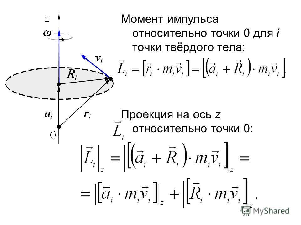 Момент импульса относительно точки 0 для i точки твёрдого тела: Проекция на ось z относительно точки 0: