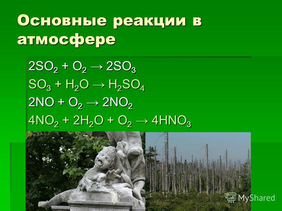 Основные реакции в атмосфере 2SO 2 + O 2 2SO 3 SO 3 + H 2 O H 2 SO 4 2NO + O 2 2NO 2 4NO 2 + 2H 2 O + O 2 4HNO 3