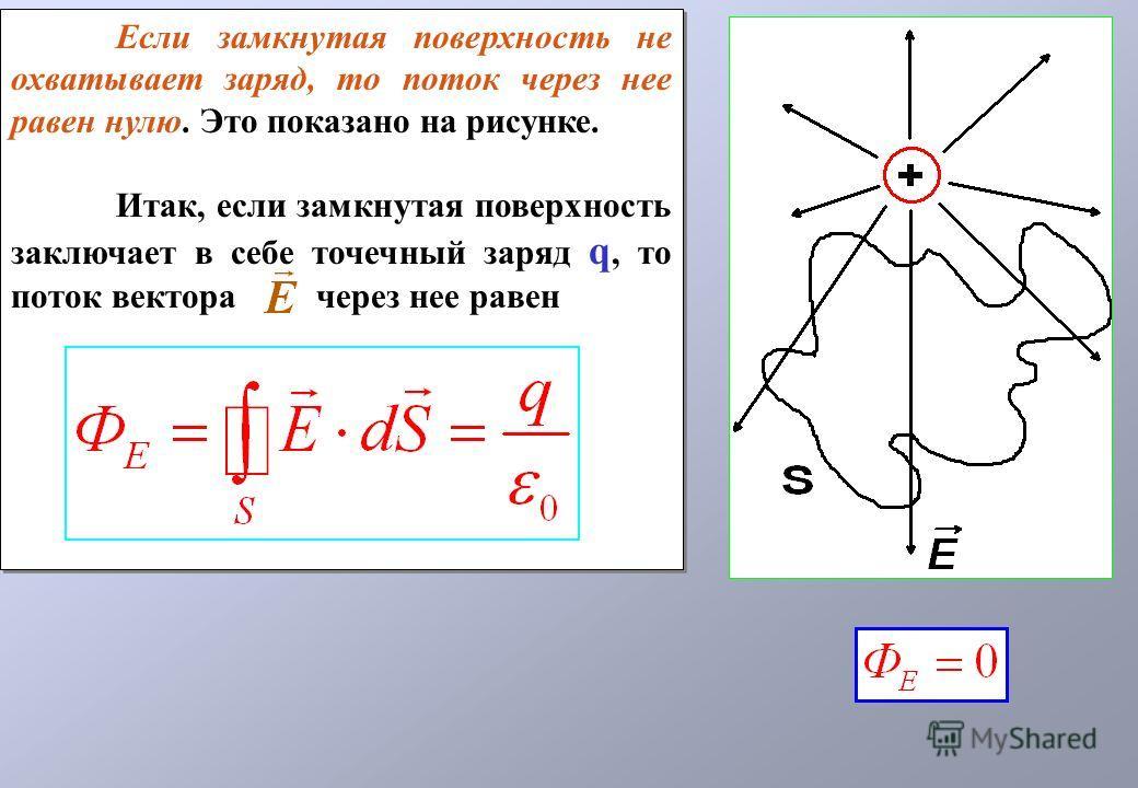 найти поток вектора через замкнутую поверхность