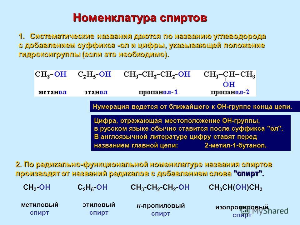 Номенклатура спиртов 1.Систематические названия даются по названию углеводорода с добавлением суффикса -ол и цифры, указывающей положение гидроксигруппы (если это необходимо). Нумерация ведется от ближайшего к ОН-группе конца цепи. Цифра, отражающая