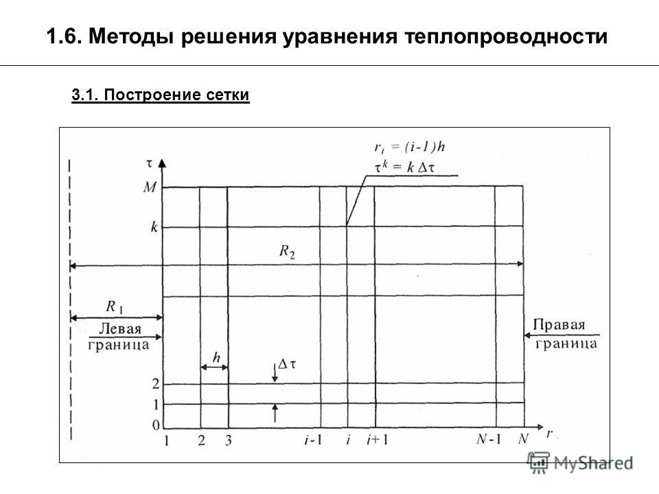 1.6. Методы решения уравнения теплопроводности 3.1. Построение сетки