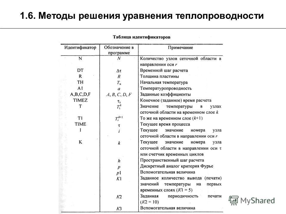 1.6. Методы решения уравнения теплопроводности