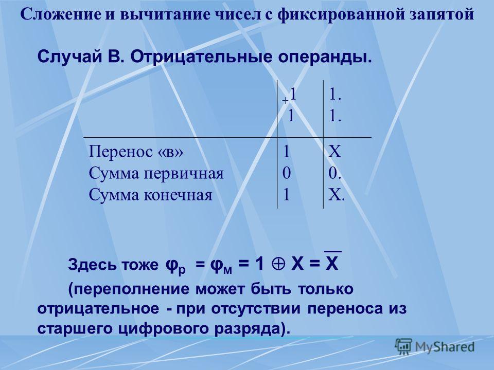 Сложение и вычитание чисел с фиксированной запятой Случай В. Отрицательные операнды. Здесь тоже φ р = φ м = 1 X = X (переполнение может быть только отрицательное - при отсутствии переноса из старшего цифрового разряда). +1 1+1 1 1. Перенос «в» Сумма