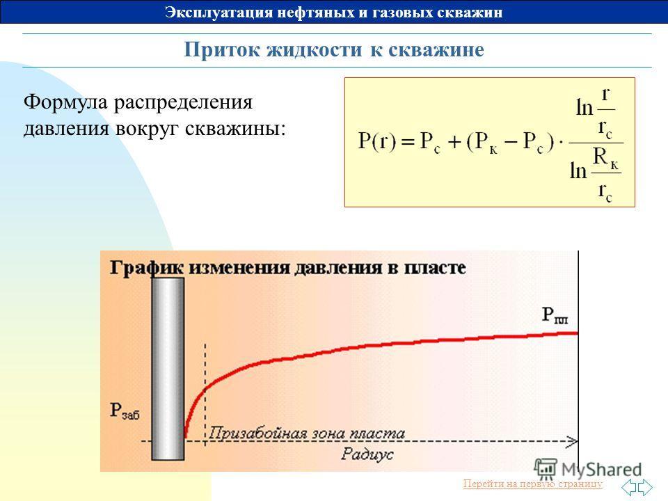 Перейти на первую страницу Эксплуатация нефтяных и газовых скважин Приток жидкости к скважине Формула распределения давления вокруг скважины: