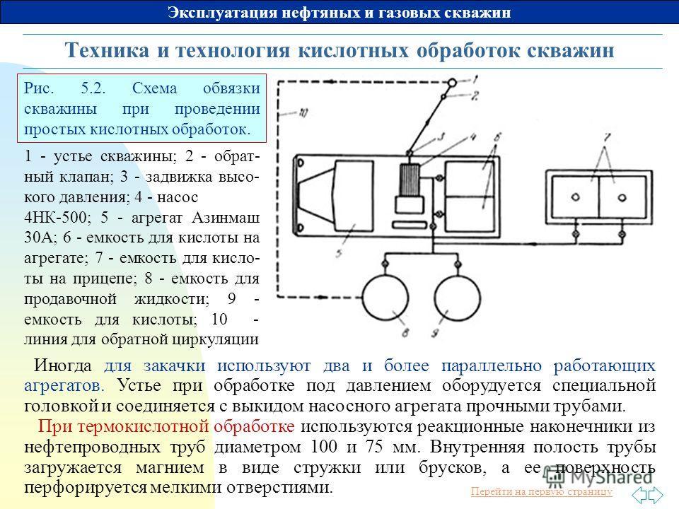 Перейти на первую страницу Эксплуатация нефтяных и газовых скважин Техника и технология кислотных обработок скважин 1 - устье скважины; 2 - обрат- ный клапан; 3 - задвижка высо- кого давления; 4 - насос 4НК-500; 5 - агрегат Азинмаш 30А; 6 - емкость д