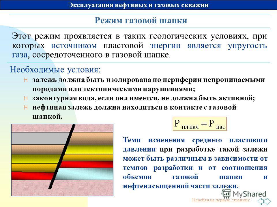 Перейти на первую страницу Эксплуатация нефтяных и газовых скважин Режим газовой шапки Необходимые условия: H залежь должна быть изолирована по периферии непроницаемыми породами или тектоническими нарушениями; H законтурная вода, если она имеется, не