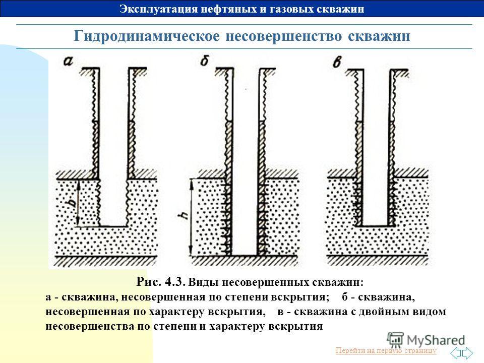 Перейти на первую страницу Эксплуатация нефтяных и газовых скважин Гидродинамическое несовершенство скважин Рис. 4.3. Виды несовершенных скважин: а - скважина, несовершенная по степени вскрытия; б - скважина, несовершенная по характеру вскрытия, в -