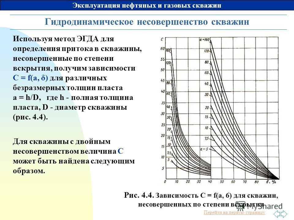 Перейти на первую страницу Эксплуатация нефтяных и газовых скважин Гидродинамическое несовершенство скважин Используя метод ЭГДА для определения притока в скважины, несовершенные по степени вскрытия, получим зависимости C = f(a, δ) для различных безр