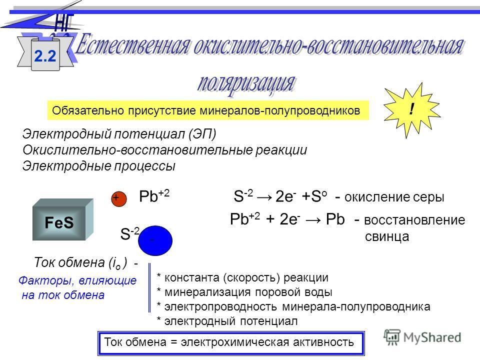 Электродный потенциал (ЭП) Окислительно-восстановительные реакции Электродные процессы FeS + - Pb +2 S -2 S -2 2e - +S o - окисление серы Pb +2 + 2e - Pb - восстановление свинца Ток обмена (i o ) - * константа (скорость) реакции * минерализация поров