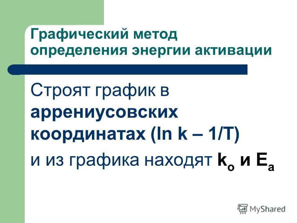 Графический метод определения энергии активации Строят график в аррениусовских координатах (ln k – 1/T) и из графика находят k o и Е а