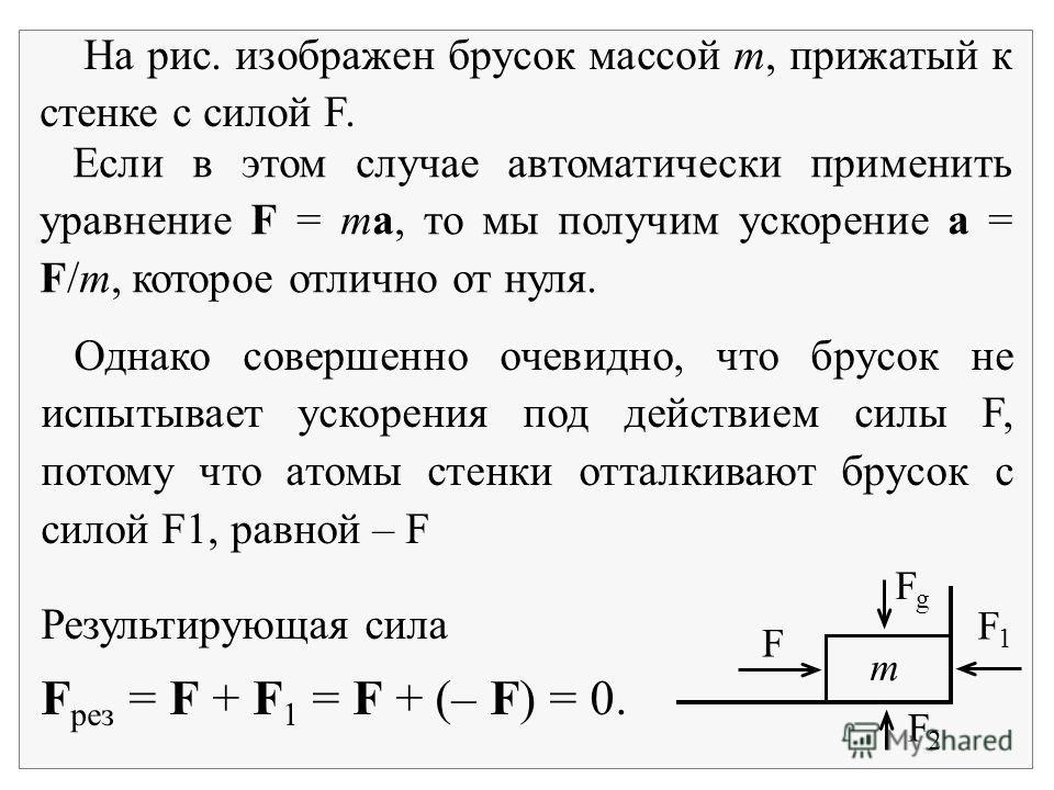 На рис. изображен брусок массой m, прижатый к стенке с силой F. Однако совершенно очевидно, что брусок не испытывает ускорения под действием силы F, потому что атомы стенки отталкивают брусок с силой F1, равной – F Результирующая сила F рез = F + F 1