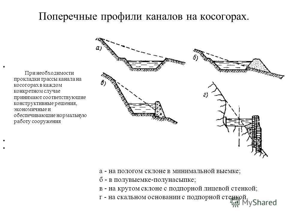 Поперечные профили каналов на косогорах. При необходимости прокладки трассы канала на косогорах в каждом конкретном случае принимают соответствующие конструктивные решения, экономичные и обеспечивающие нормальную работу сооружения а - на пологом скло