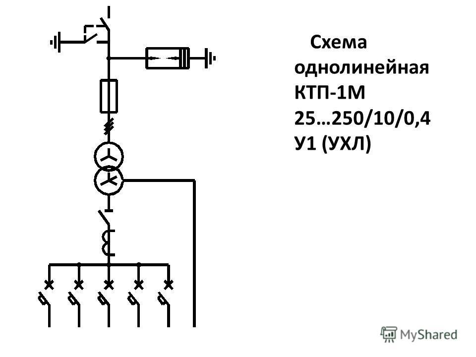 Схема однолинейная КТП-1М 25…250/10/0,4 У1 (УХЛ)