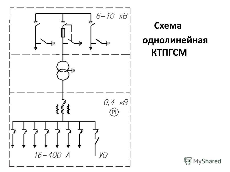 Схема однолинейная КТПГСМ