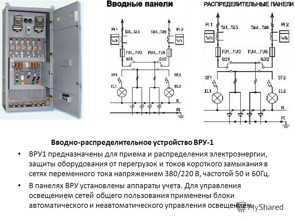 Вводно-распределительное устройство ВРУ-1 ВРУ1 предназначены для приема и распределения электроэнергии, защиты оборудования от перегрузок и токов короткого замыкания в сетях переменного тока напряжением 380/220 В, частотой 50 и 60Гц. В панелях ВРУ ус