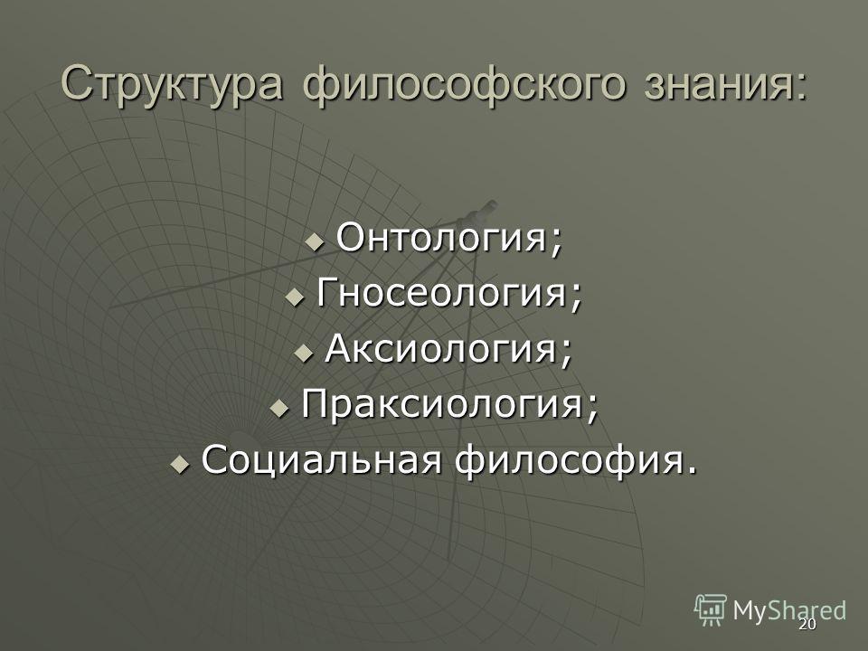 20 Структура философского знания: Онтология; Онтология; Гносеология; Гносеология; Аксиология; Аксиология; Праксиология; Праксиология; Социальная философия. Социальная философия.