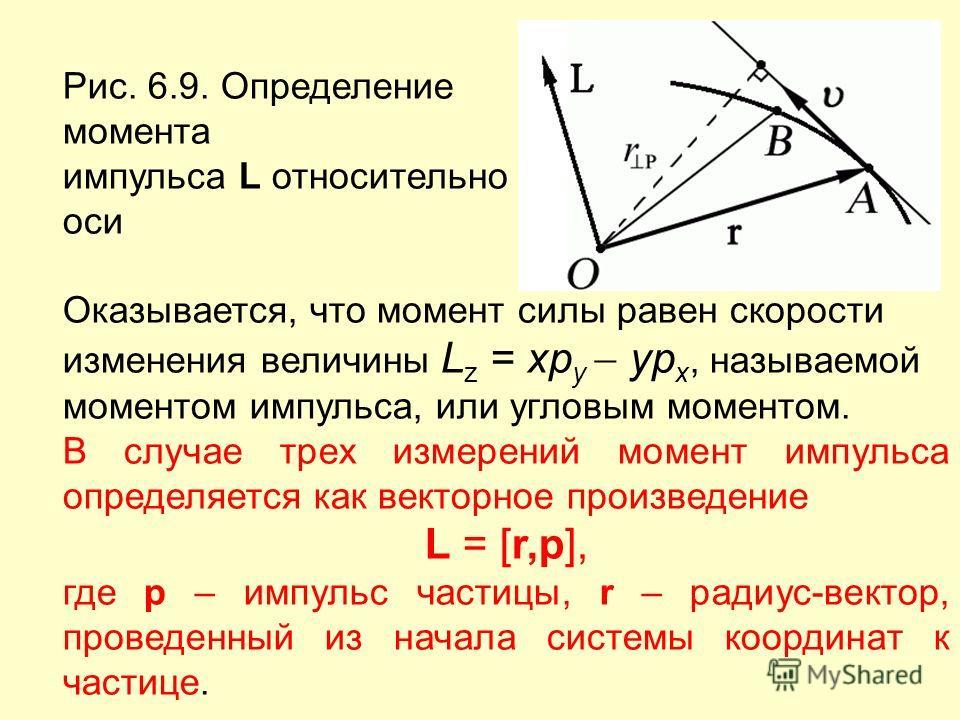 Рис. 6.9. Определение момента импульса L относительно оси Оказывается, что момент силы равен скорости изменения величины L z = xp y yp x, называемой моментом импульса, или угловым моментом. В случае трех измерений момент импульса определяется как век