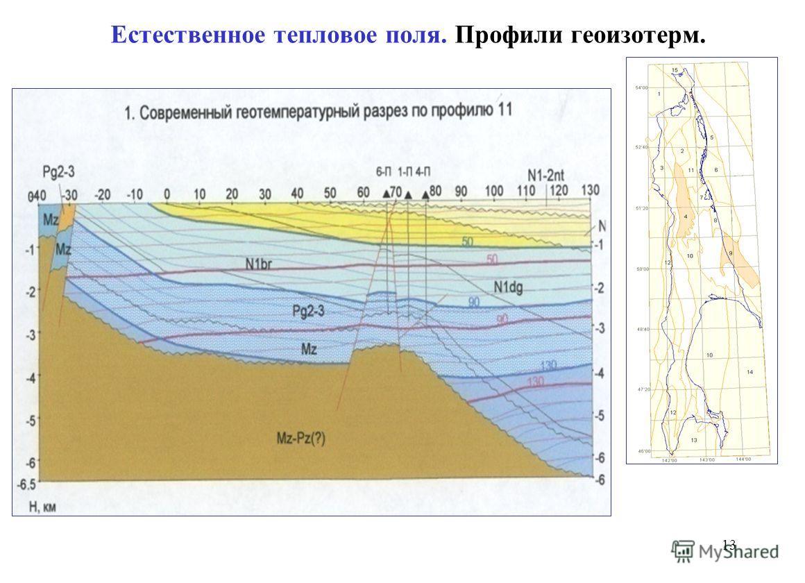 Естественное тепловое поля. Профили геоизотерм. 13