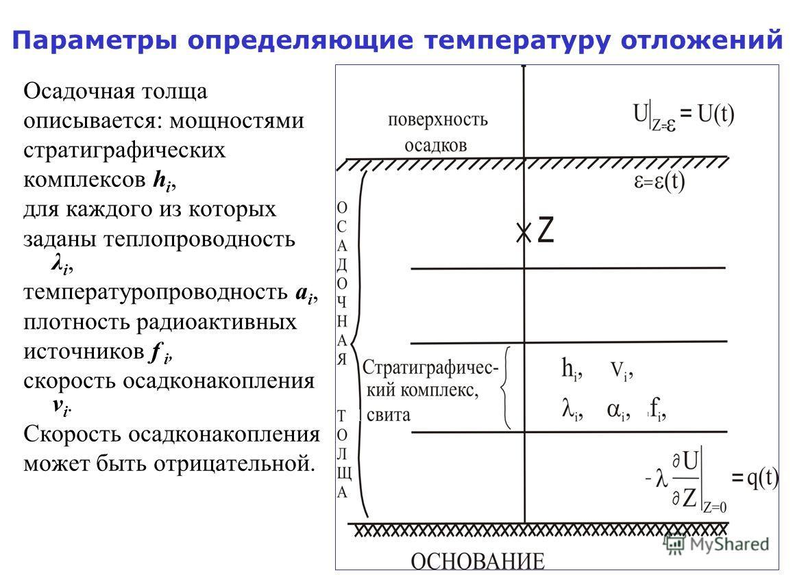 Параметры определяющие температуру отложений Осадочная толща описывается: мощностями стратиграфических комплексов h i, для каждого из которых заданы теплопроводность λ i, температуропроводность a i, плотность радиоактивных источников f i, скорость ос