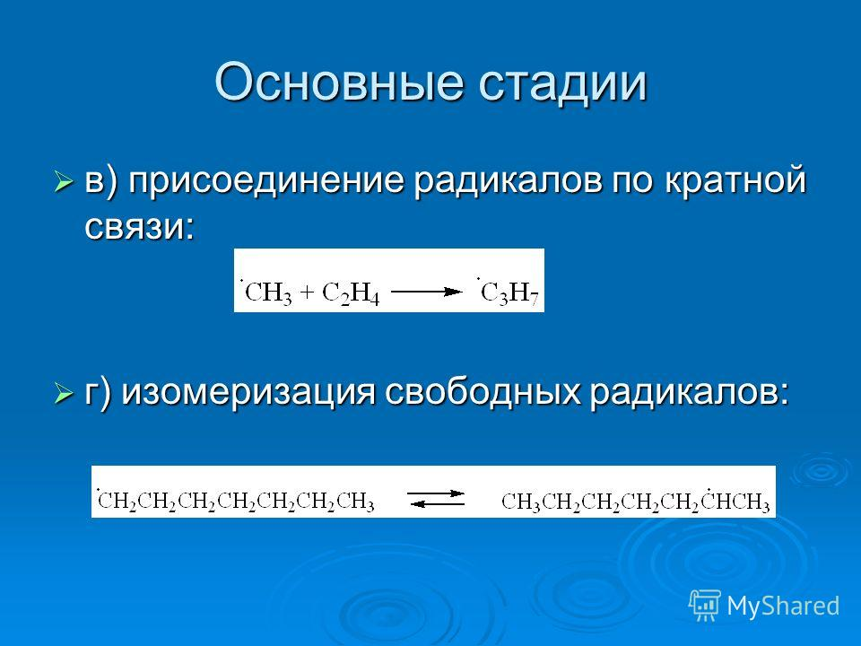 Основные стадии в) присоединение радикалов по кратной связи: в) присоединение радикалов по кратной связи: г) изомеризация свободных радикалов: г) изомеризация свободных радикалов: