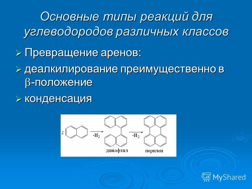 Основные типы реакций для углеводородов различных классов Превращение аренов: Превращение аренов: деалкилирование преимущественно в -положение деалкилирование преимущественно в -положение конденсация конденсация