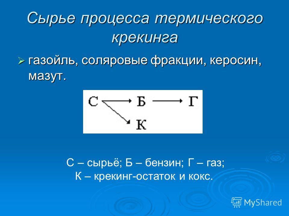 Сырье процесса термического крекинга газойль, соляровые фракции, керосин, мазут. газойль, соляровые фракции, керосин, мазут. С – сырьё; Б – бензин; Г – газ; К – крекинг-остаток и кокс.