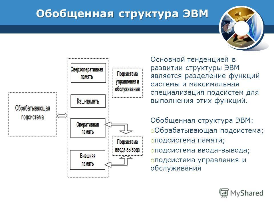 Обобщенная структура ЭВМ Основной тенденцией в развитии структуры ЭВМ является разделение функций системы и максимальная специализация подсистем для выполнения этих функций. Обобщенная структура ЭВМ: o Обрабатывающая подсистема; o подсистема памяти;