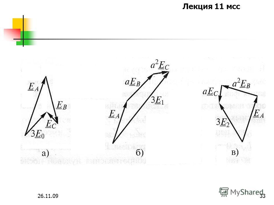 Лекция 11 мсс 26.11.0932