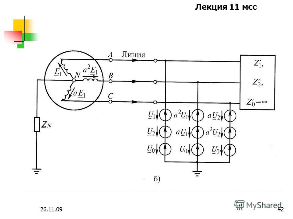 Лекция 11 мсс 26.11.0941