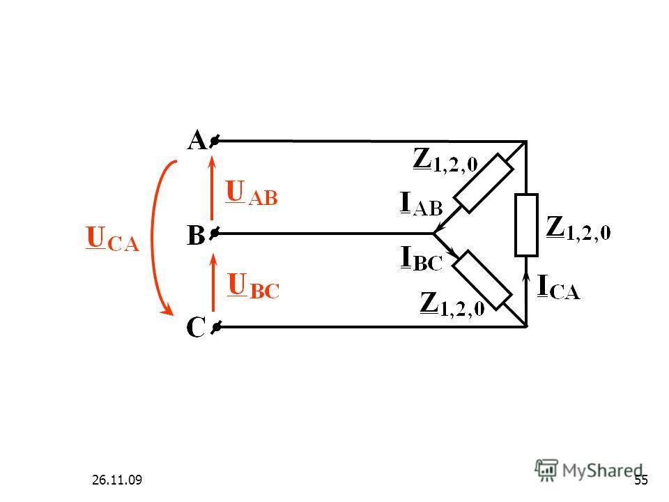 Лекция 11 мсс 26.11.0954 2. Фазные токи треугольника