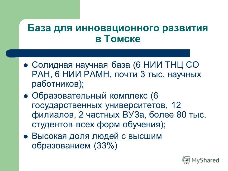 База для инновационного развития в Томске Солидная научная база (6 НИИ ТНЦ СО РАН, 6 НИИ РАМН, почти 3 тыс. научных работников); Образовательный комплекс (6 государственных университетов, 12 филиалов, 2 частных ВУЗа, более 80 тыс. студентов всех форм