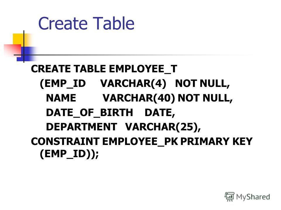 Create Table CREATE TABLE EMPLOYEE_T (EMP_ID VARCHAR(4) NOT NULL, NAME VARCHAR(40) NOT NULL, DATE_OF_BIRTH DATE, DEPARTMENT VARCHAR(25), CONSTRAINT EMPLOYEE_PK PRIMARY KEY (EMP_ID));