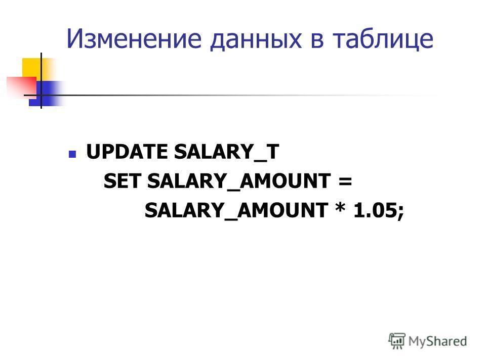 Изменение данных в таблице UPDATE SALARY_T SET SALARY_AMOUNT = SALARY_AMOUNT * 1.05;