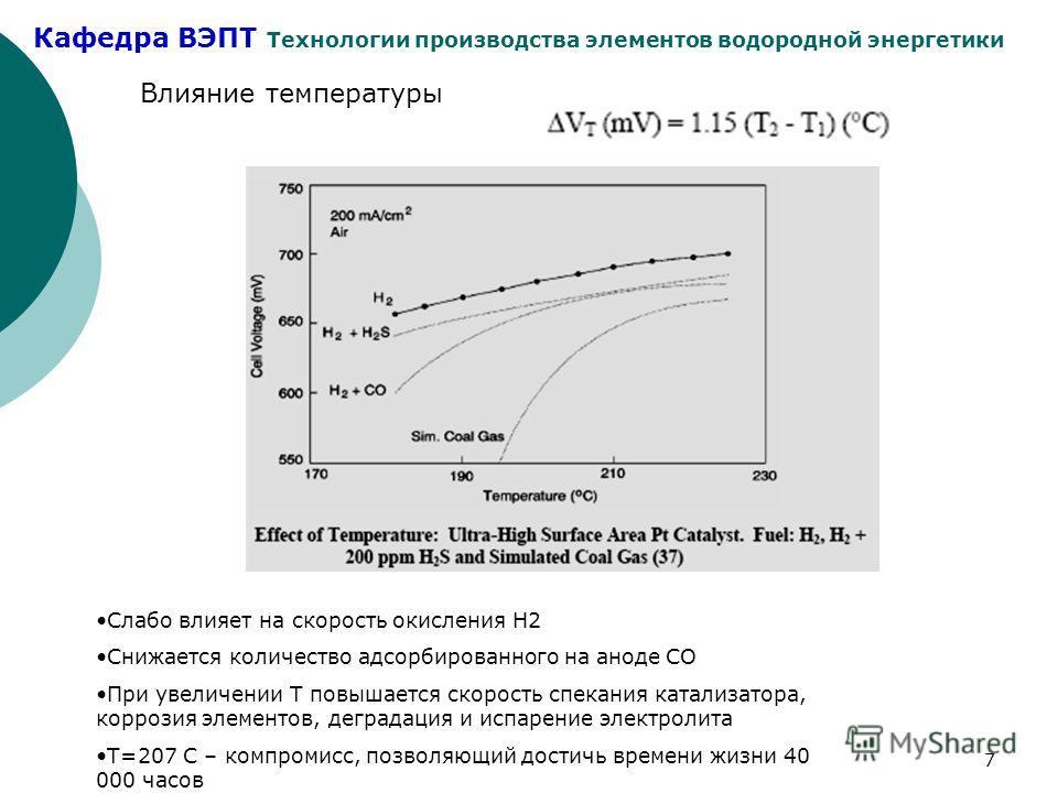 Кафедра ВЭПТ Технологии производства элементов водородной энергетики 7 Влияние температуры Слабо влияет на скорость окисления Н2 Снижается количество адсорбированного на аноде СО При увеличении Т повышается скорость спекания катализатора, коррозия эл