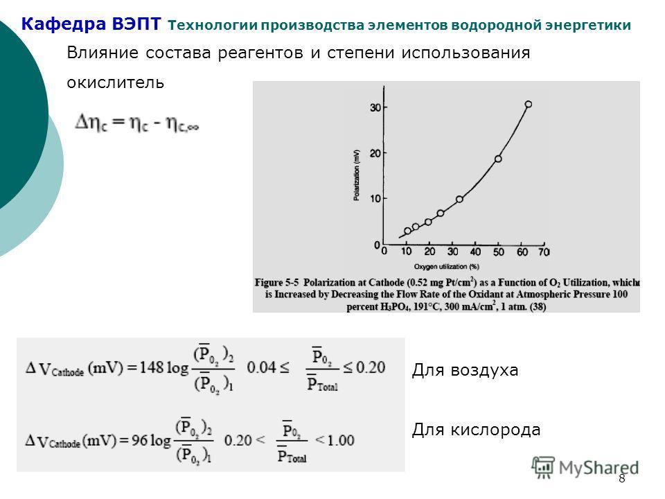 Кафедра ВЭПТ Технологии производства элементов водородной энергетики 8 Влияние состава реагентов и степени использования окислитель Для воздуха Для кислорода