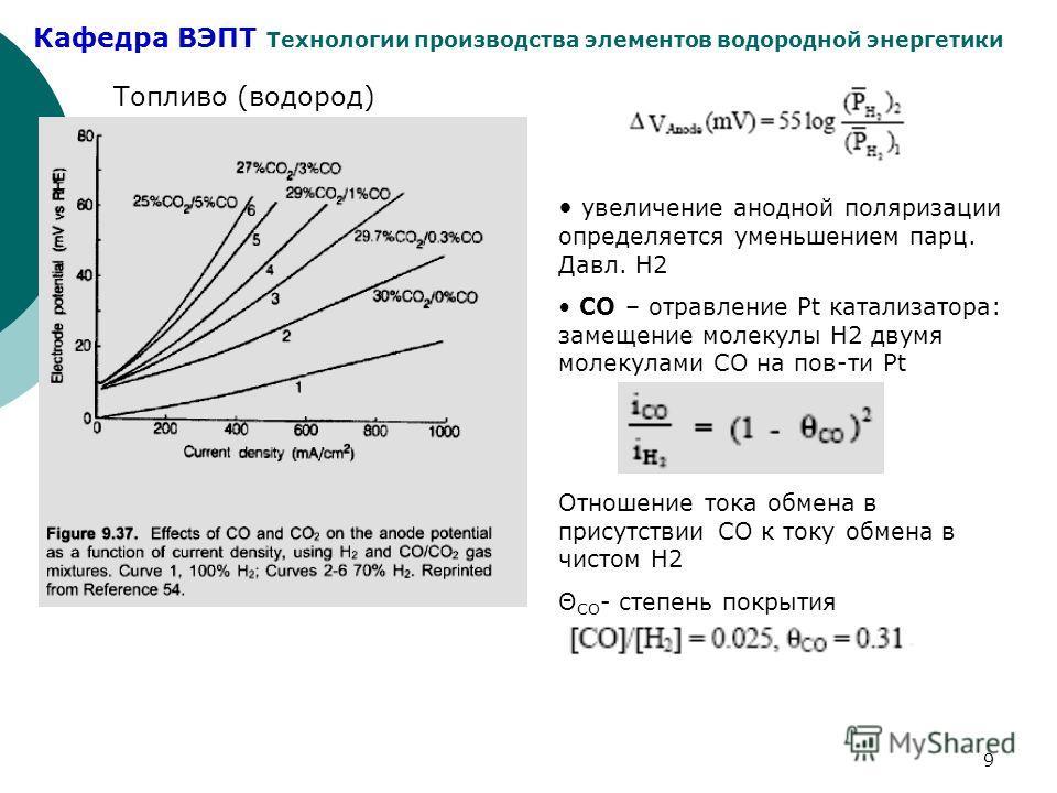 Кафедра ВЭПТ Технологии производства элементов водородной энергетики 9 Топливо (водород) увеличение анодной поляризации определяется уменьшением парц. Давл. Н2 СО – отравление Pt катализатора: замещение молекулы Н2 двумя молекулами СО на пов-ти Pt От