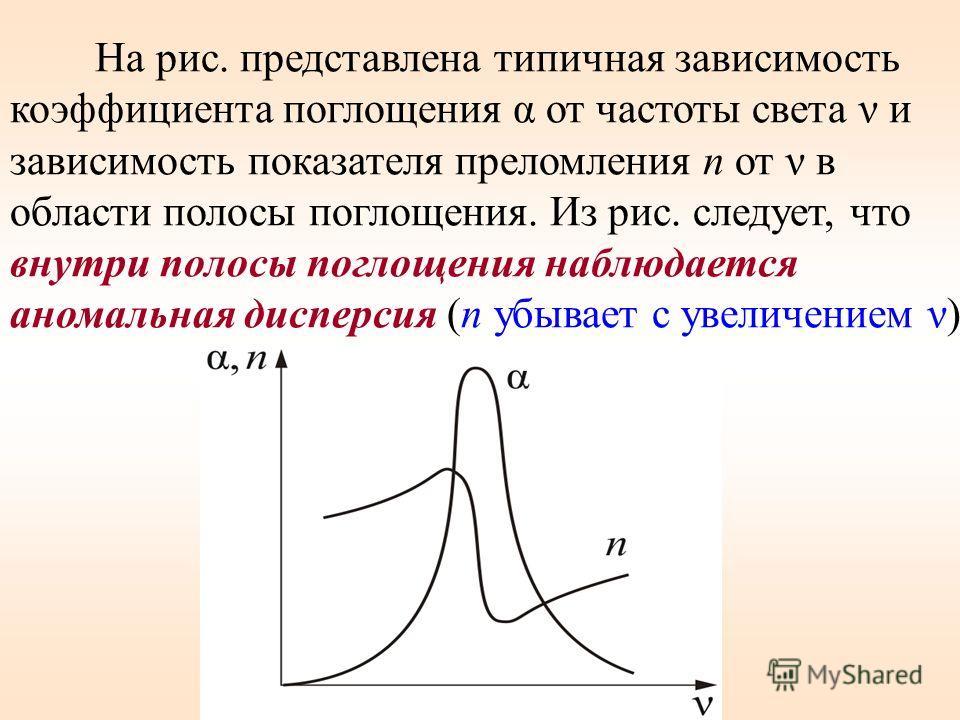На рис. представлена типичная зависимость коэффициента поглощения α от частоты света ν и зависимость показателя преломления n от ν в области полосы поглощения. Из рис. следует, что внутри полосы поглощения наблюдается аномальная дисперсия (n убывает