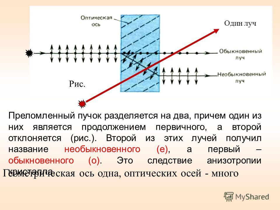 Преломленный пучок разделяется на два, причем один из них является продолжением первичного, а второй отклоняется (рис.). Второй из этих лучей получил название необыкновенного (е), а первый – обыкновенного (о). Это следствие анизотропии кристалла. Гео