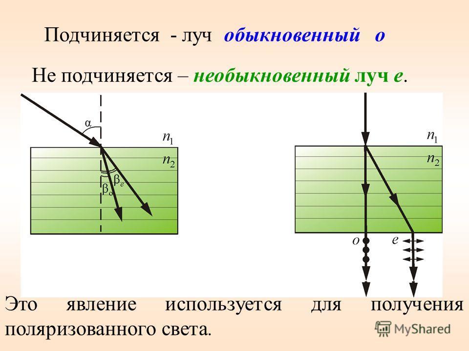 Подчиняется - луч обыкновенный о Не подчиняется – необыкновенный луч е. Это явление используется для получения поляризованного света.