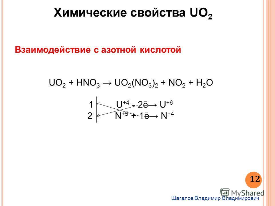 Шагалов Владимир Владимирович 12 Химические свойства UO 2 Взаимодействие с азотной кислотой UO 2 + HNO 3 UO 2 (NO 3 ) 2 + NO 2 + H 2 O 1U +4 - 2ē U +6 2N +5 + 1ē N +4