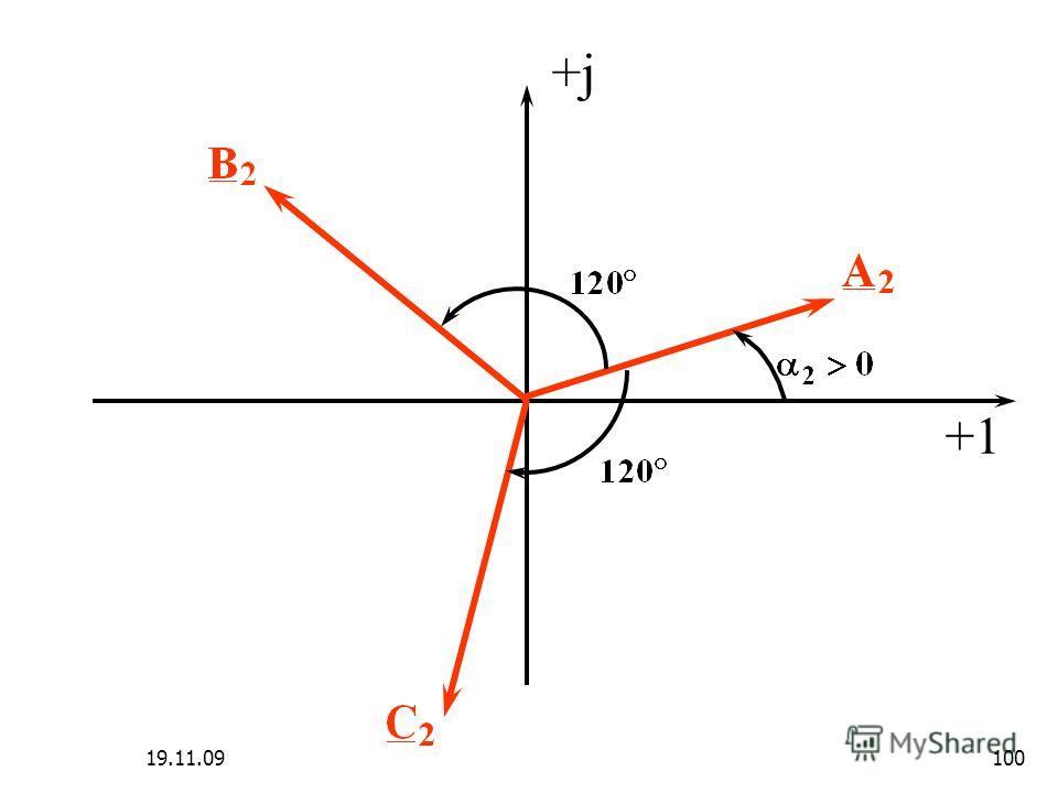 Лекция 10 19.11.0999 2. Составляющие обратной последовательности