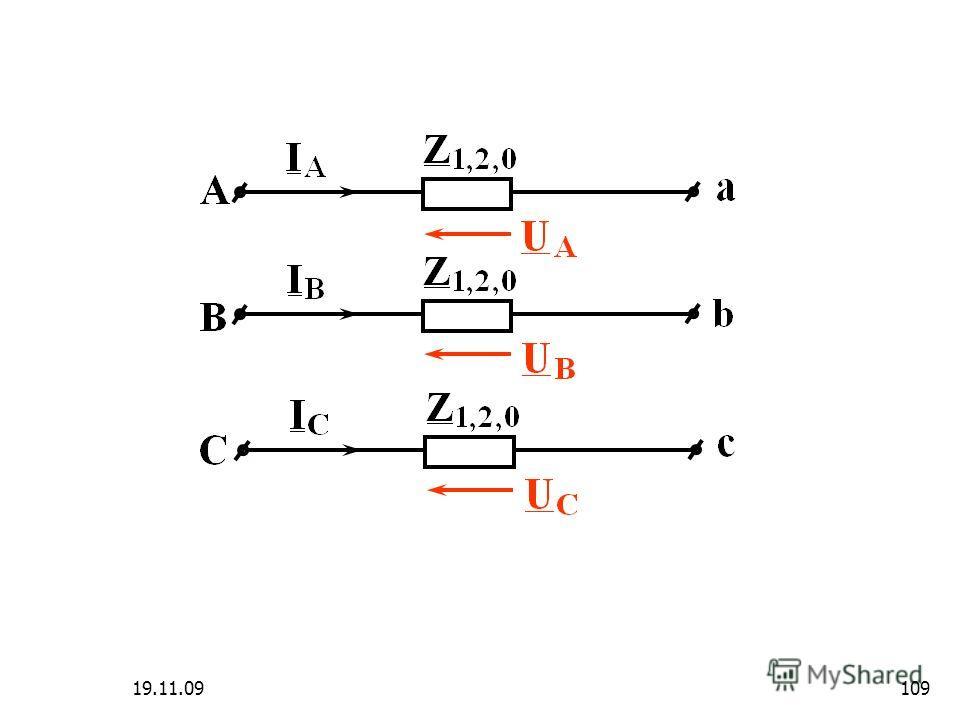 Лекция 10 19.11.09108 При этом в симметричной трехфазной цепи имеет место независимость действия симметричных составляющих токов и напряжений