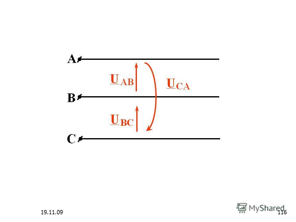 Лекция 10 19.11.09115 1. Линейные напряжения