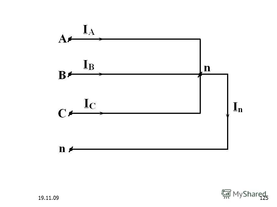 Лекция 10 19.11.09124 3. Ток нулевого провода