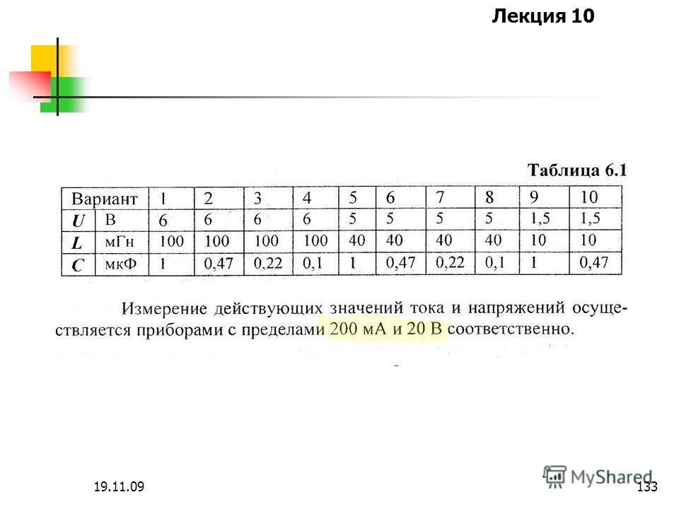 Лекция 10 19.11.09132