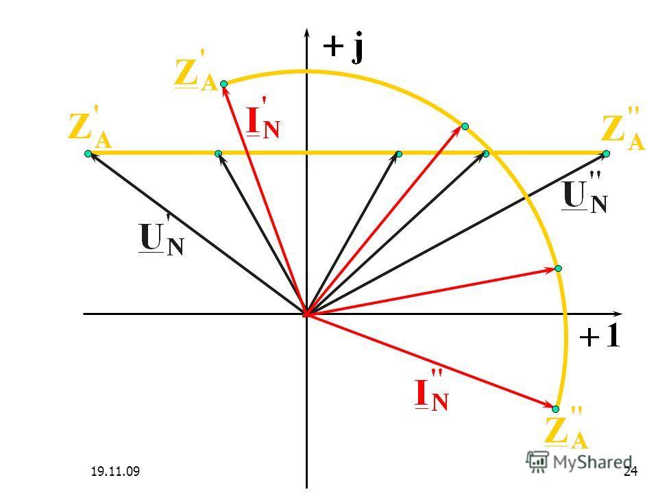 Лекция 10 19.11.0923 Концы векторов и на комплексной плоскости опишут годограф – это прямая или дуга окружности