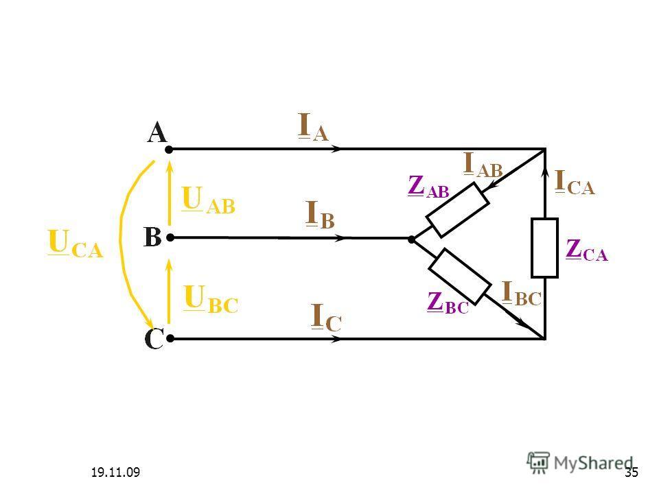 Лекция 10 19.11.0934 3. Соединение несимметричной нагрузки треугольником